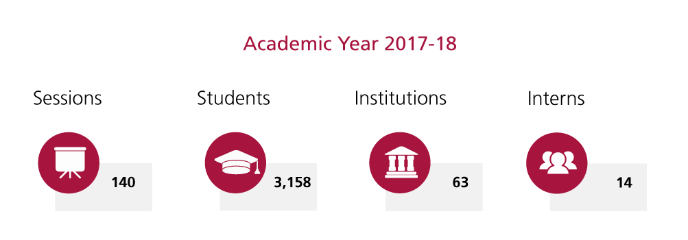 Higher education statistics, Academic year 2017-2018